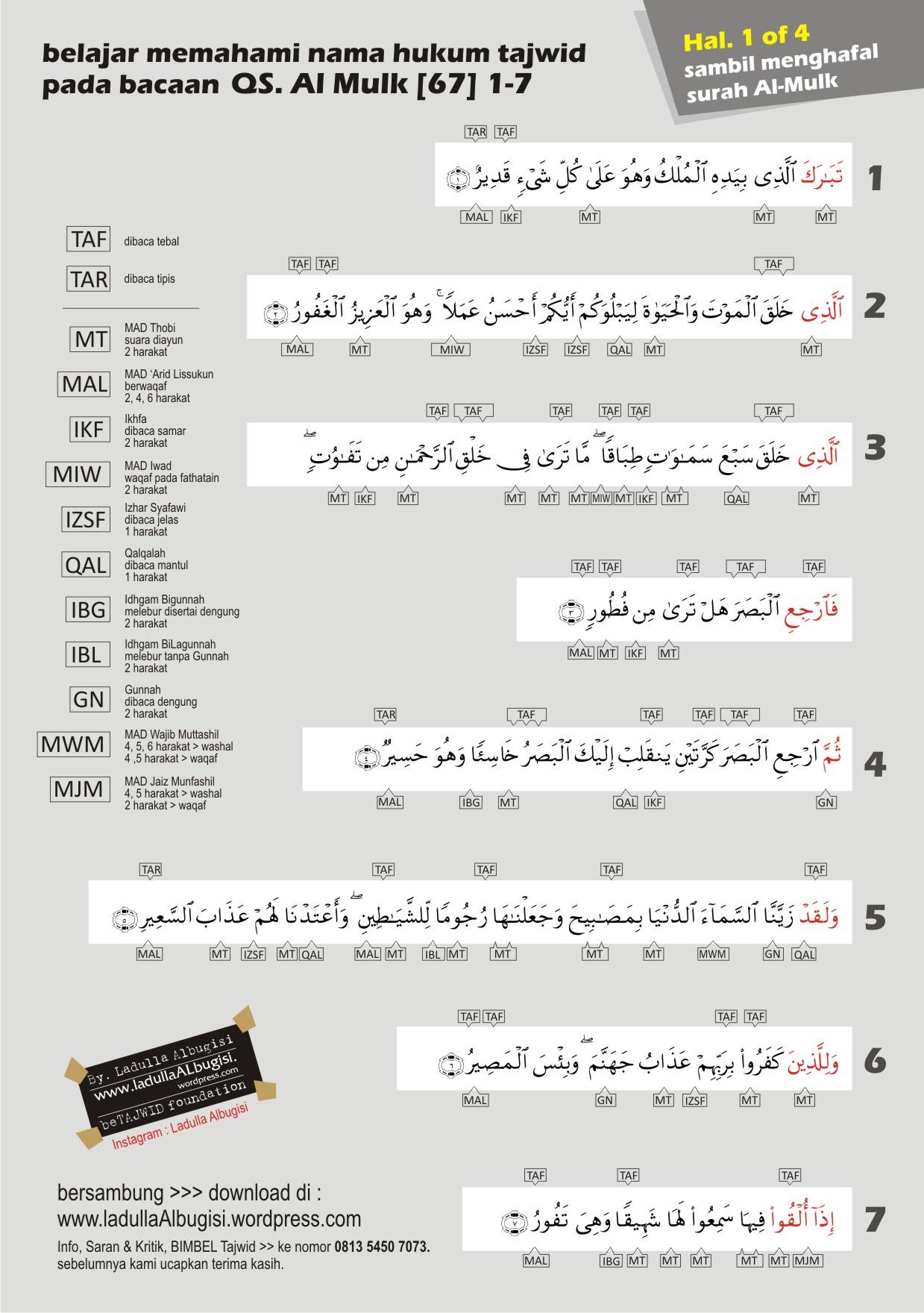 Tajwid Qsal Mulk 1 7 Ladullaalbugisi